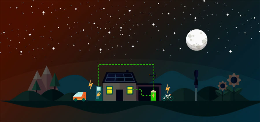 E-Auto Akku als Stromspeicher nutzen